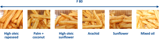 Fries differences