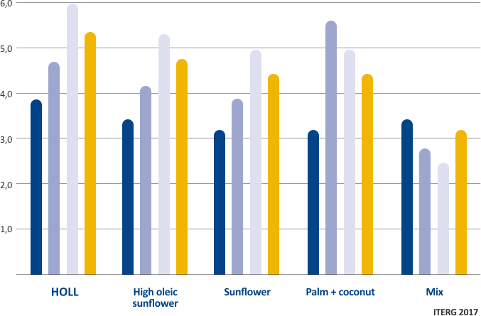 Appreciation of the golden color alt
